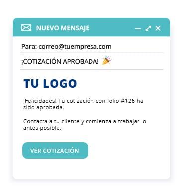 Cómo funciona Cotizarlo.com